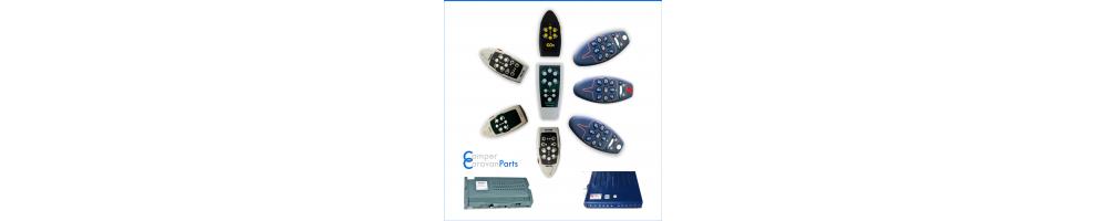 Mover afstandsbediening Uni Truma /Powermover 1 -